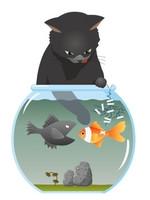 Fishbowlindexsaiaku